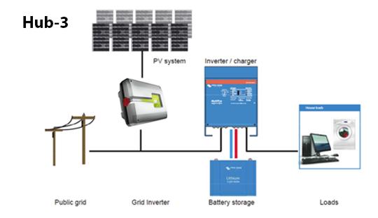 autoconsumo fotovoltaico Kostal