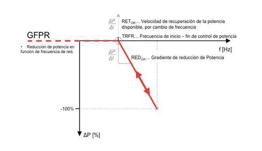 sistemas-comunicacao-GFPR