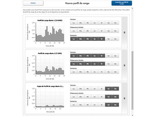 PV diesel perfil de carga